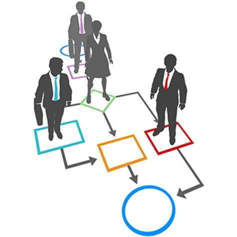 LEADERSHIP FINAL ASSIGNMENT - WordPresscom