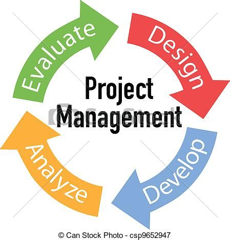 Assignment 3: Presentation of Leadership and Management